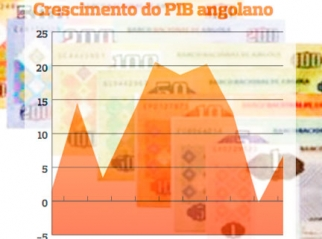Angola  com economia atractiva