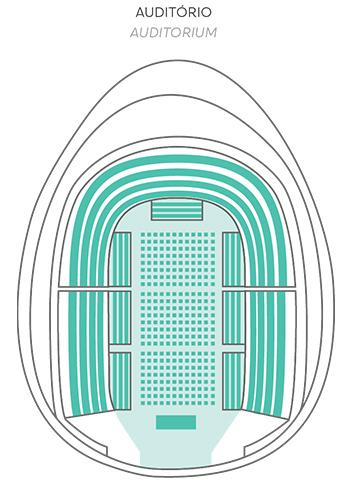 Auditório - Sala Altice Arena