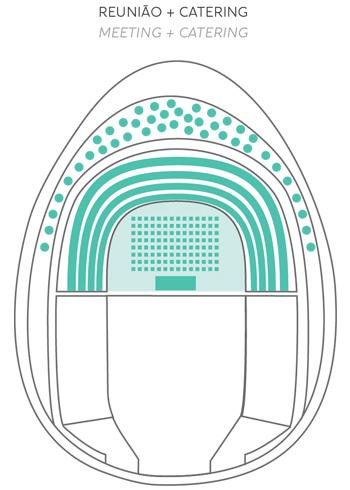 Reunião e Catering - Sala Altice Arena